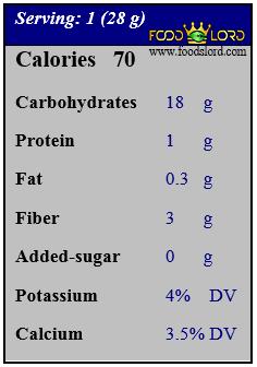 foodslord.com---Dried-fig---dried-fruits