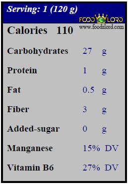 foodslord.com---bodybuilding---Dried-banana
